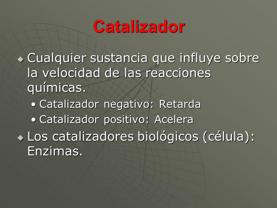 Catalizador Cualquier sustancia que influye sobre la velocidad de las reacciones químicas. Catalizador negativo: Retarda.