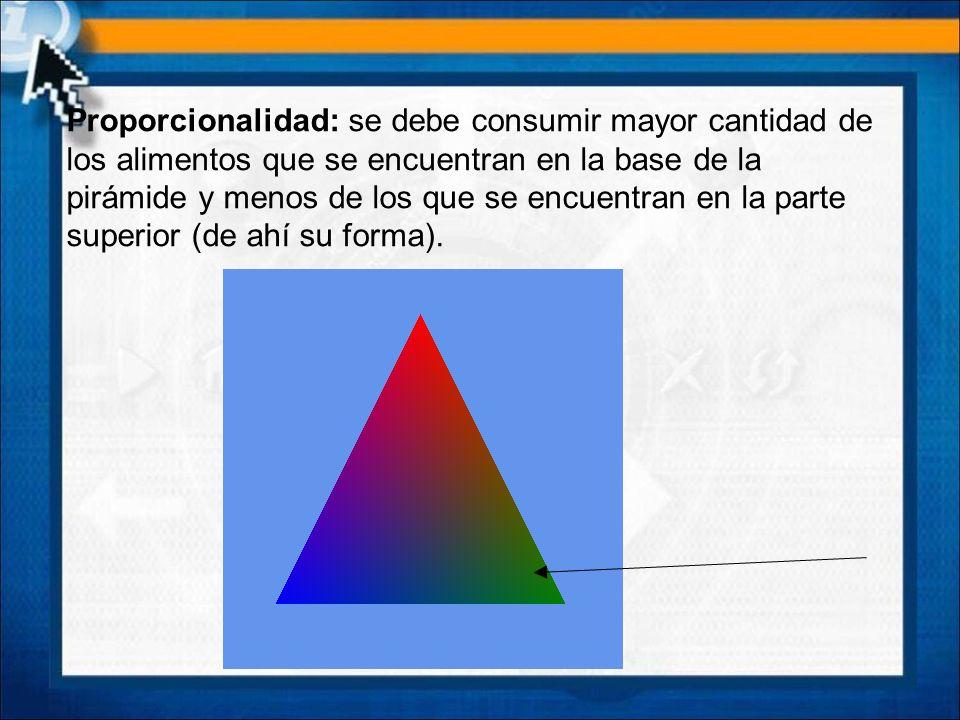 Proporcionalidad: se debe consumir mayor cantidad de los alimentos que se encuentran en la base de la pirámide y menos de los que se encuentran en la parte superior (de ahí su forma).