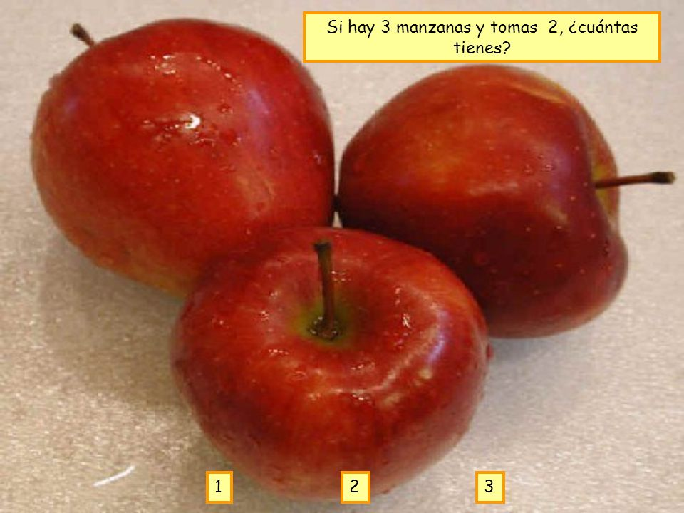 Si hay 3 manzanas y tomas 2, ¿cuántas tienes