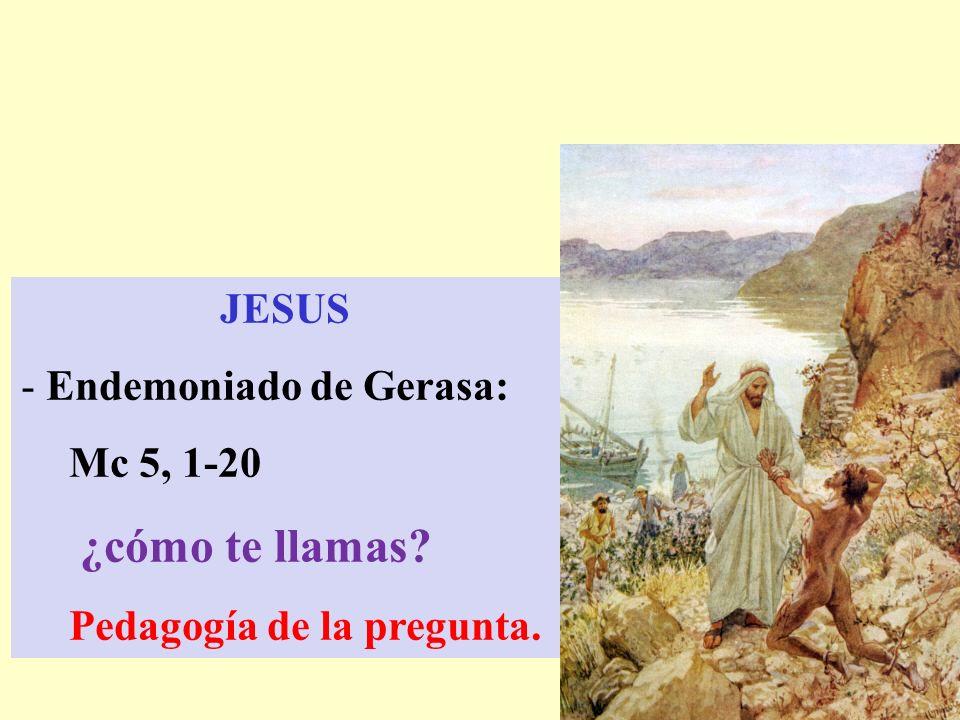 JESUS Endemoniado de Gerasa: Mc 5, 1-20 ¿cómo te llamas Pedagogía de la pregunta.