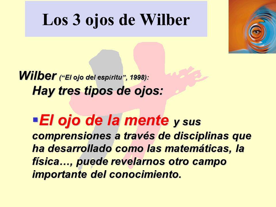 Los 3 ojos de Wilber Wilber ( El ojo del espíritu , 1998): Hay tres tipos de ojos: