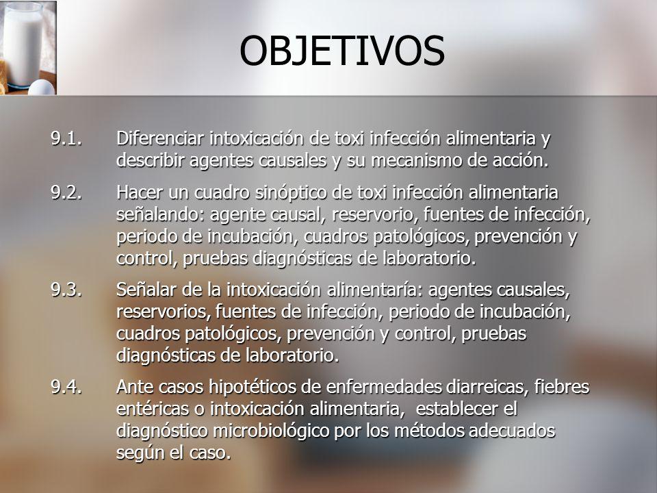 OBJETIVOS 9.1. Diferenciar intoxicación de toxi infección alimentaria y. describir agentes causales y su mecanismo de acción.