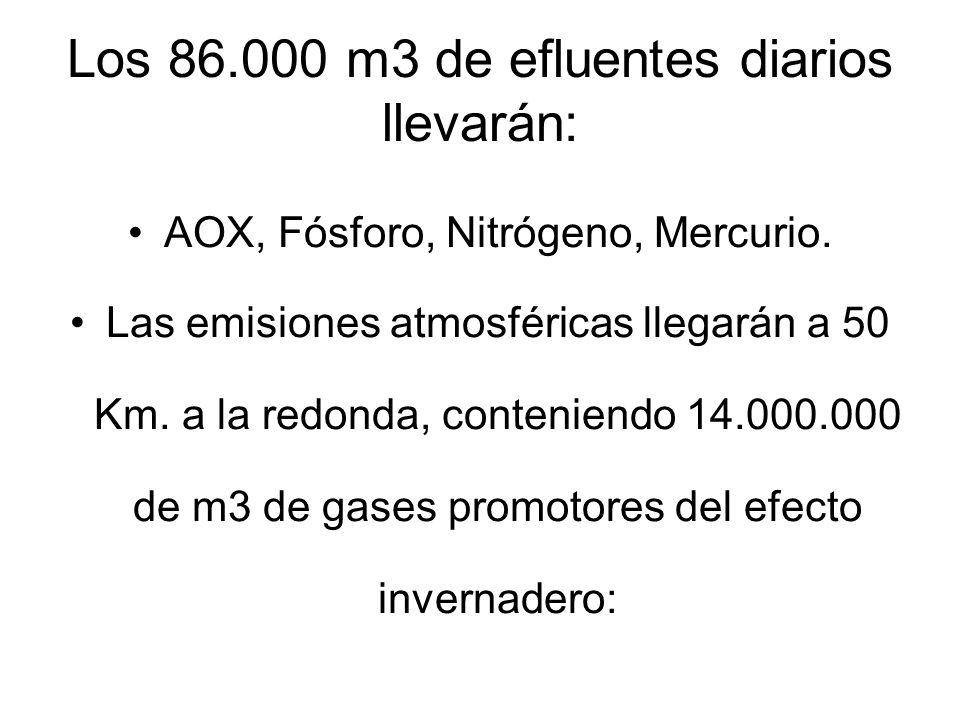 Los 86.000 m3 de efluentes diarios llevarán: