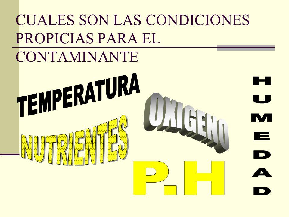 CUALES SON LAS CONDICIONES PROPICIAS PARA EL CONTAMINANTE