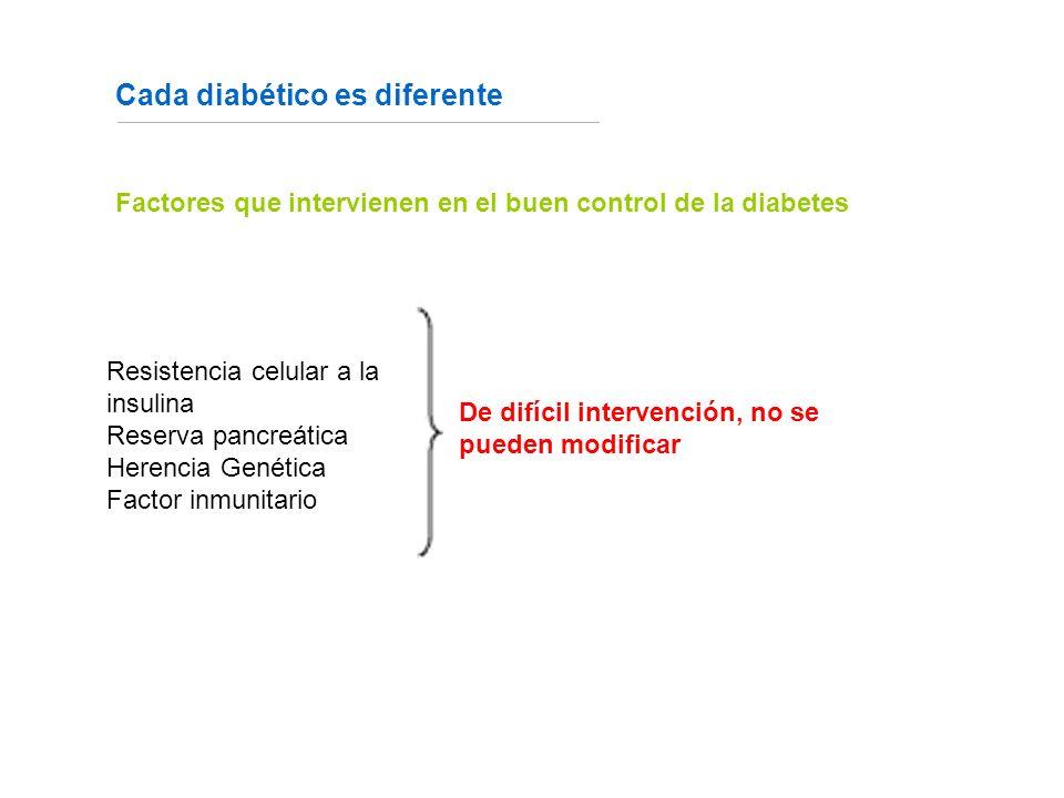 Cada diabético es diferente