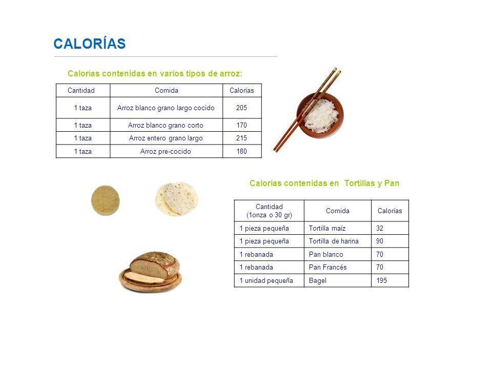 CALORÍAS Calorías contenidas en varios tipos de arroz: