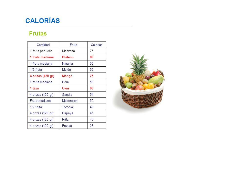 CALORÍAS Frutas Cantidad Fruta Calorías 1 fruta pequeña Manzana 75