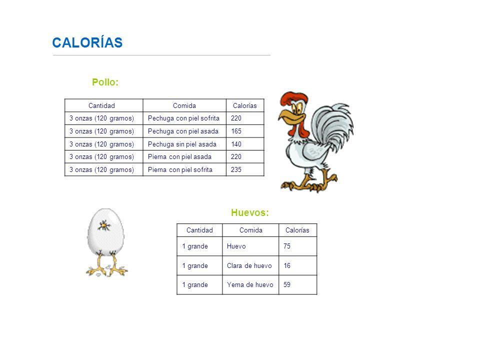 CALORÍAS Pollo: Huevos: Cantidad Comida Calorías 3 onzas (120 gramos)