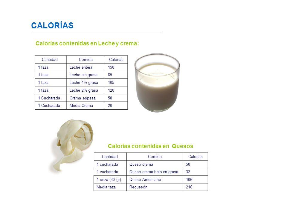 CALORÍAS Calorías contenidas en Leche y crema: