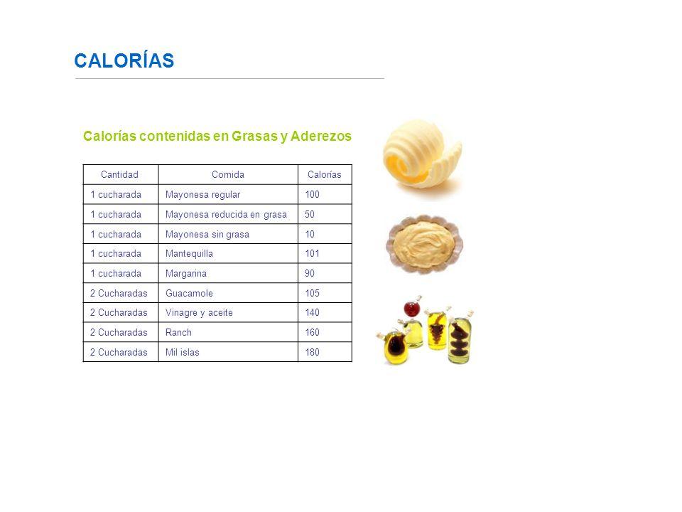 CALORÍAS Calorías contenidas en Grasas y Aderezos Cantidad Comida