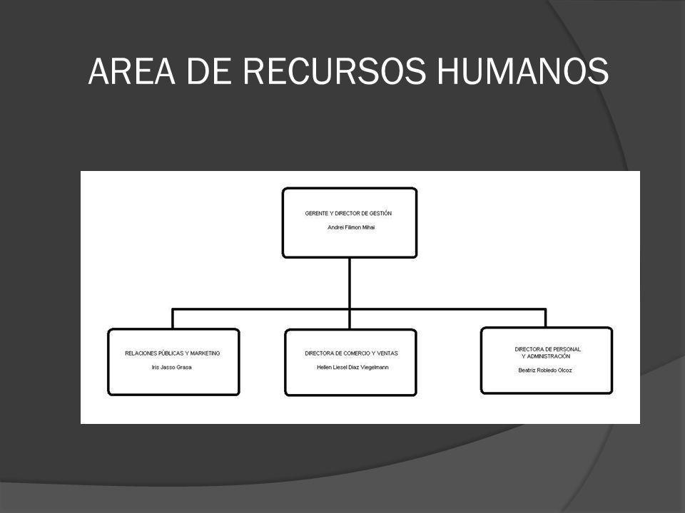 AREA DE RECURSOS HUMANOS