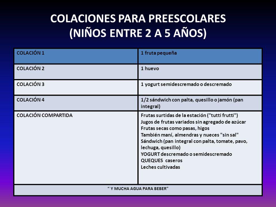 COLACIONES PARA PREESCOLARES (NIÑOS ENTRE 2 A 5 AÑOS)