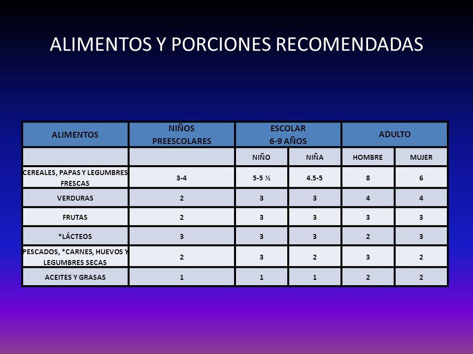 ALIMENTOS Y PORCIONES RECOMENDADAS