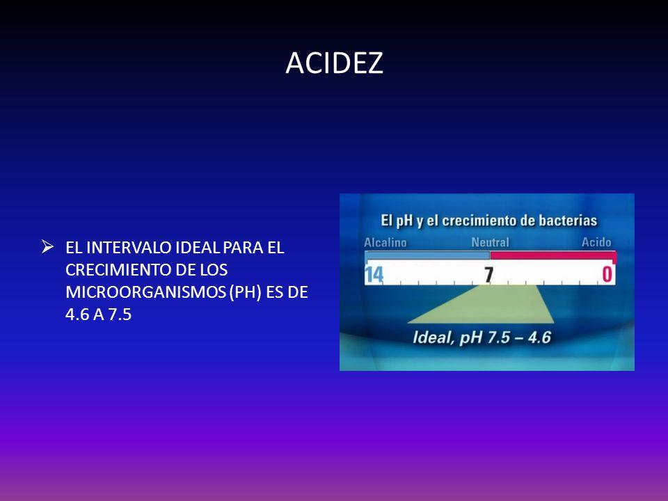 ACIDEZ EL INTERVALO IDEAL PARA EL CRECIMIENTO DE LOS MICROORGANISMOS (PH) ES DE 4.6 A 7.5