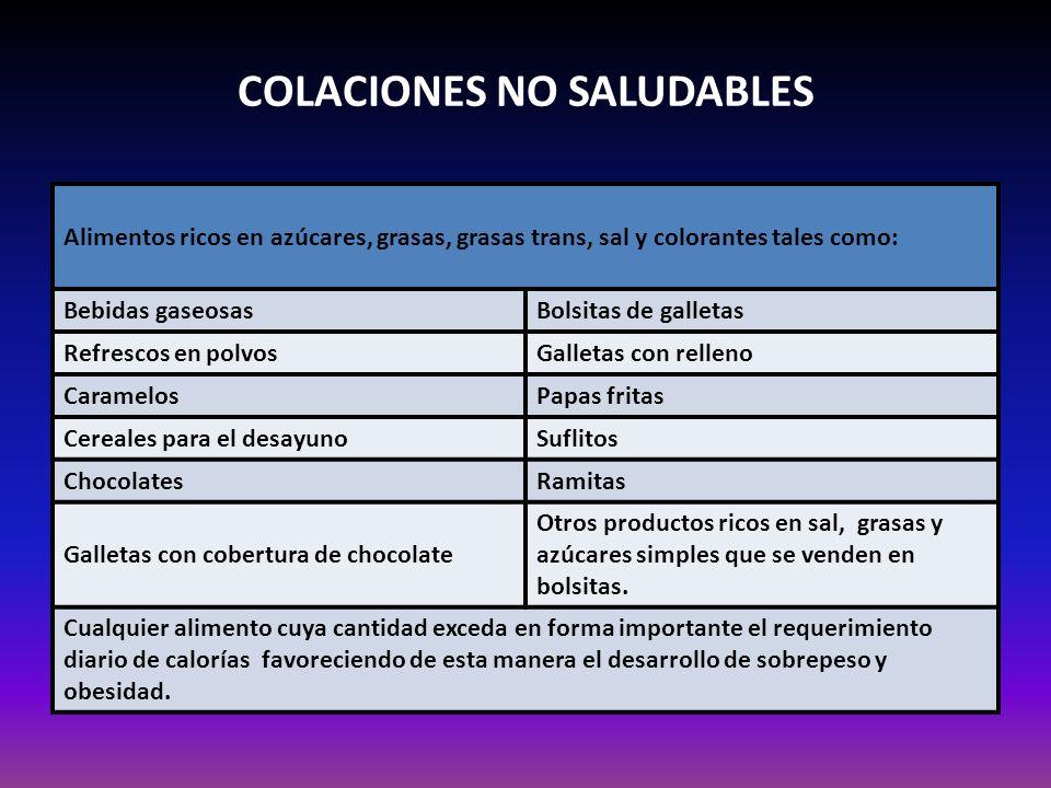COLACIONES NO SALUDABLES