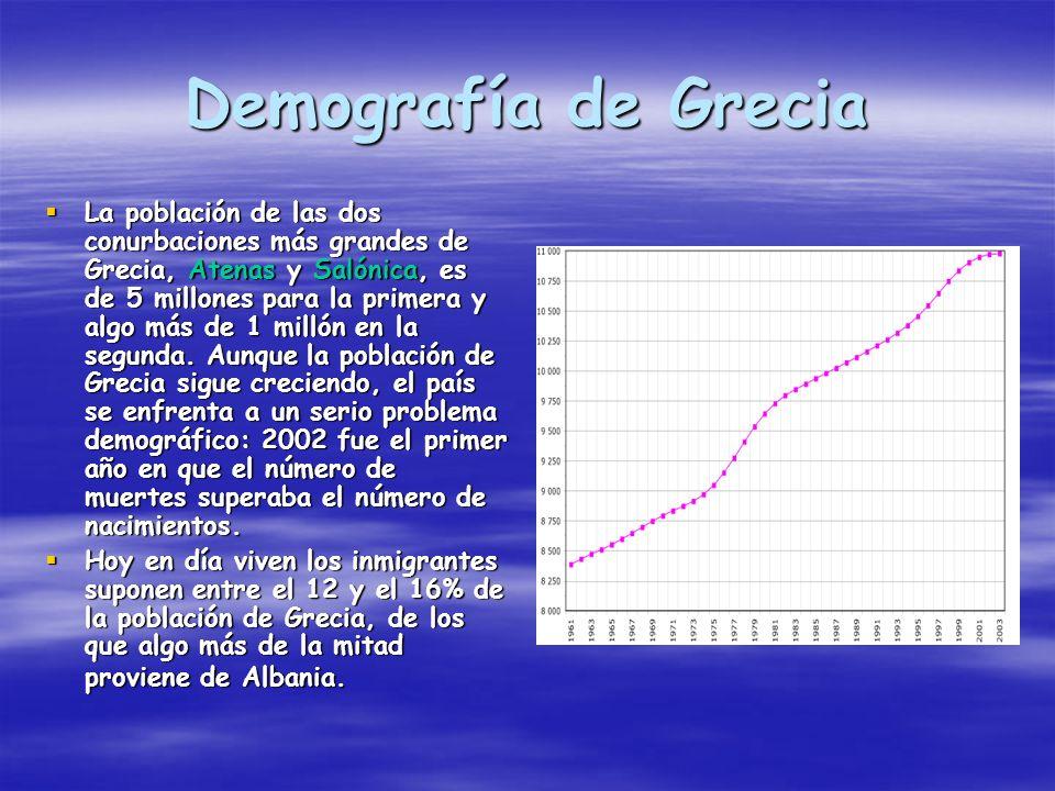 Demografía de Grecia
