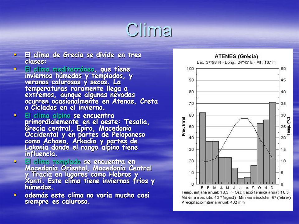 Clima El clima de Grecia se divide en tres clases:
