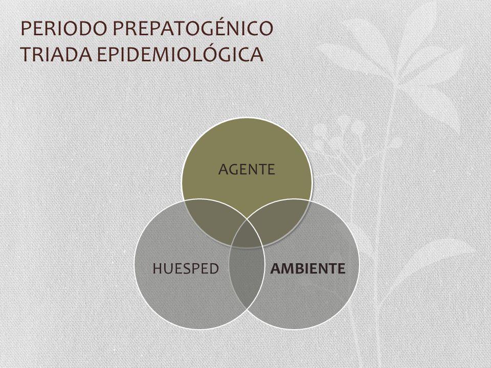 PERIODO PREPATOGÉNICO TRIADA EPIDEMIOLÓGICA