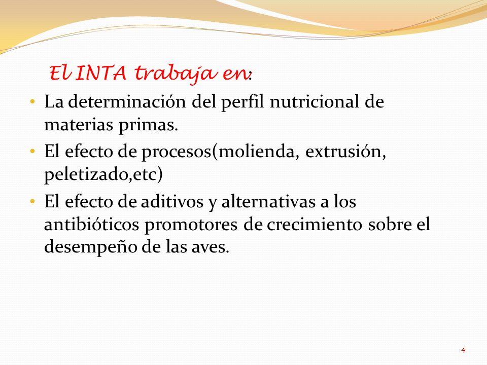 El INTA trabaja en:La determinación del perfil nutricional de materias primas. El efecto de procesos(molienda, extrusión, peletizado,etc)