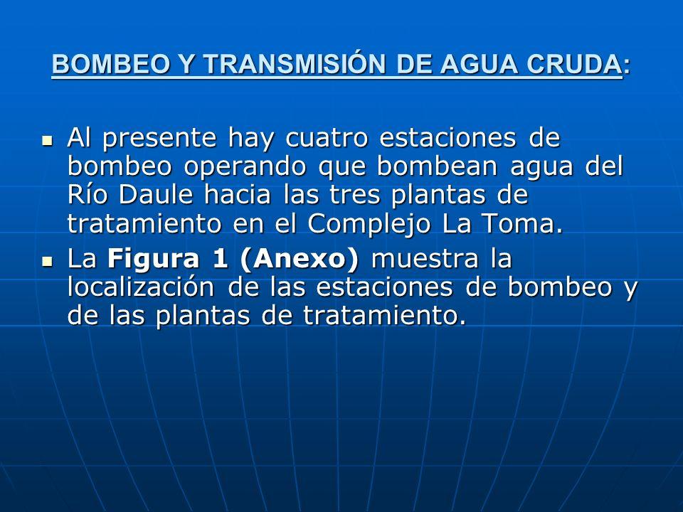 BOMBEO Y TRANSMISIÓN DE AGUA CRUDA: