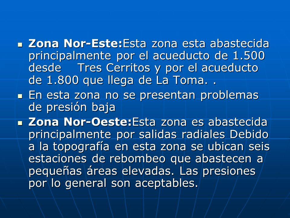 Zona Nor-Este:Esta zona esta abastecida principalmente por el acueducto de 1.500 desde Tres Cerritos y por el acueducto de 1.800 que llega de La Toma. .