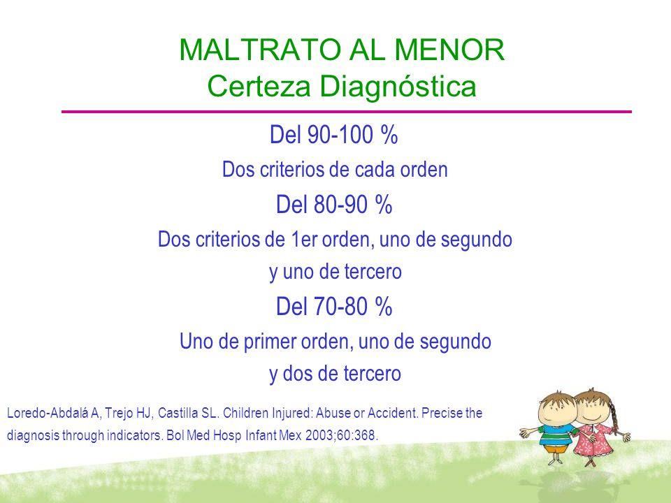 MALTRATO AL MENOR Certeza Diagnóstica
