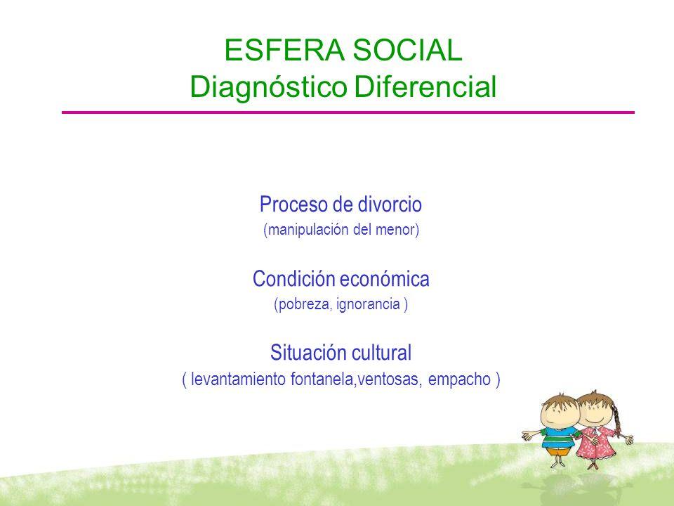 ESFERA SOCIAL Diagnóstico Diferencial