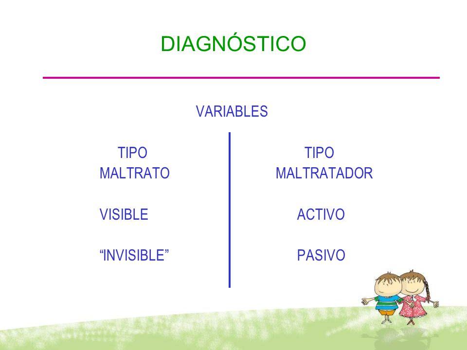 DIAGNÓSTICO VARIABLES TIPO TIPO MALTRATO MALTRATADOR VISIBLE ACTIVO