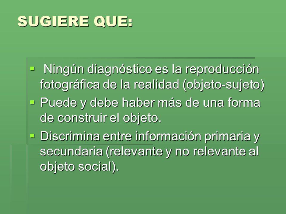 SUGIERE QUE: Ningún diagnóstico es la reproducción fotográfica de la realidad (objeto-sujeto)