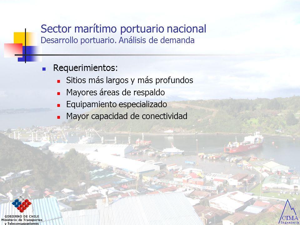 Sector marítimo portuario nacional Desarrollo portuario