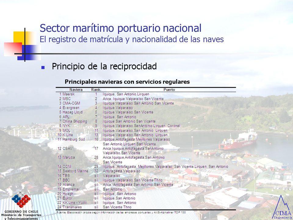 Sector marítimo portuario nacional El registro de matrícula y nacionalidad de las naves