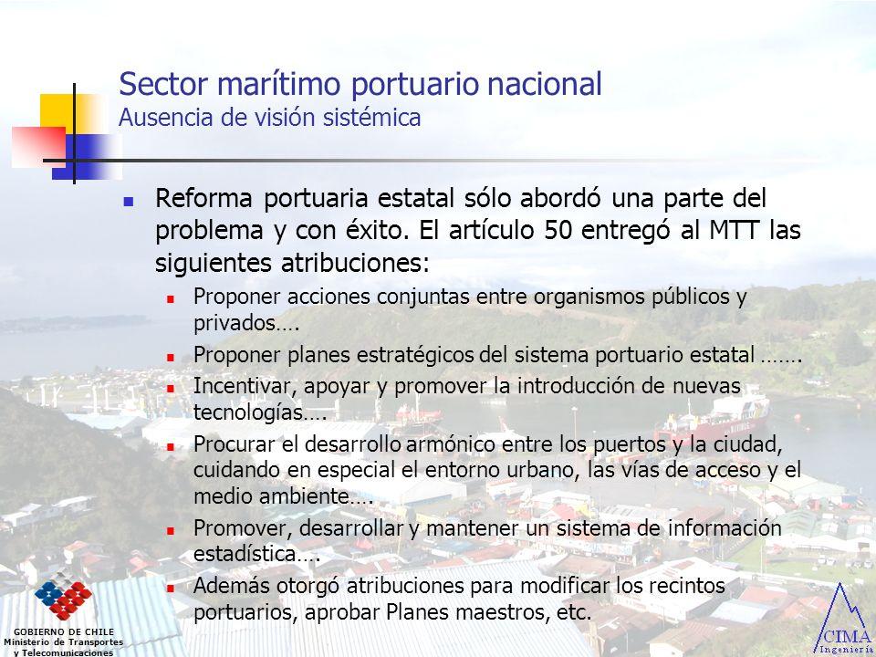 Sector marítimo portuario nacional Ausencia de visión sistémica