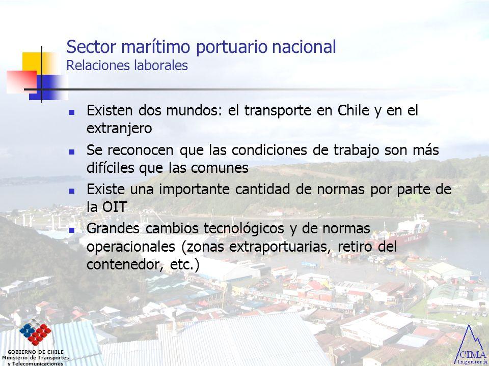 Sector marítimo portuario nacional Relaciones laborales