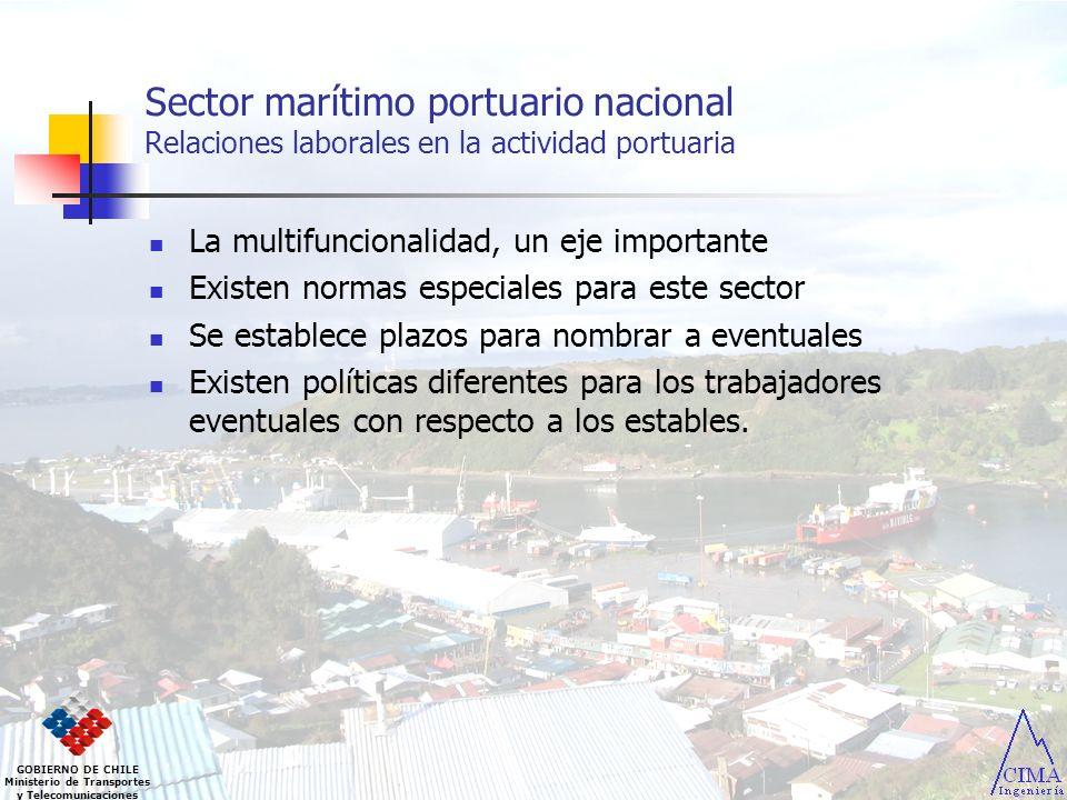 Sector marítimo portuario nacional Relaciones laborales en la actividad portuaria