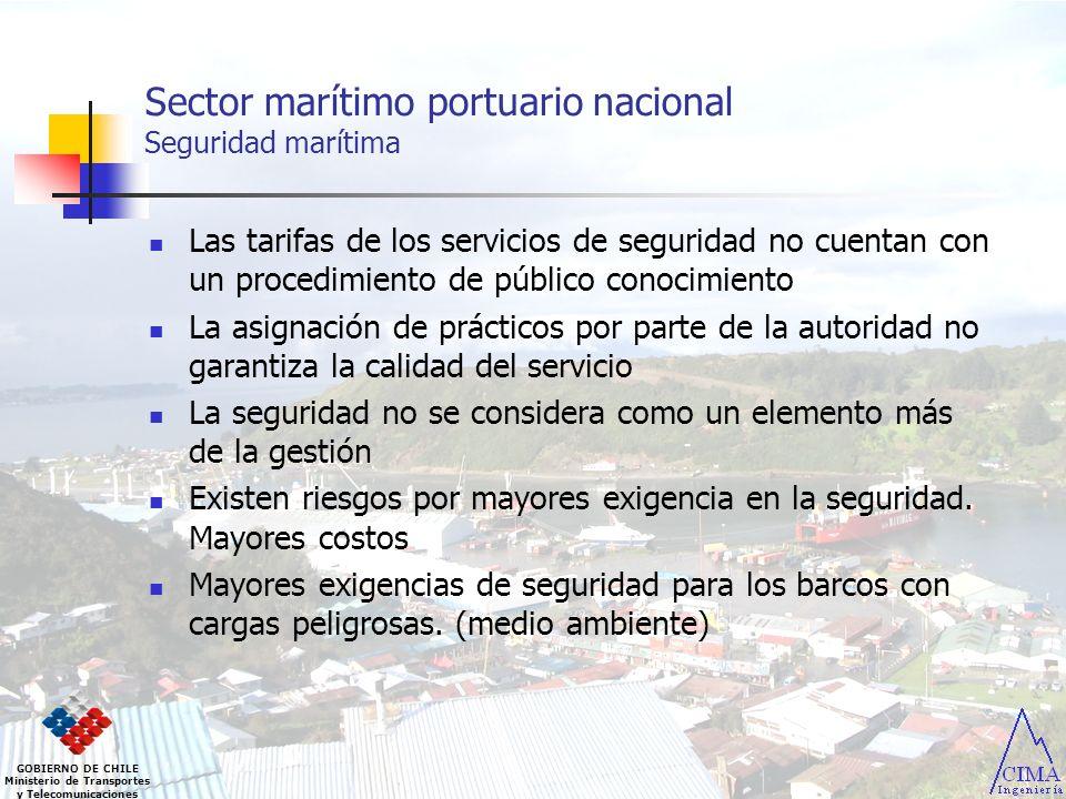 Sector marítimo portuario nacional Seguridad marítima