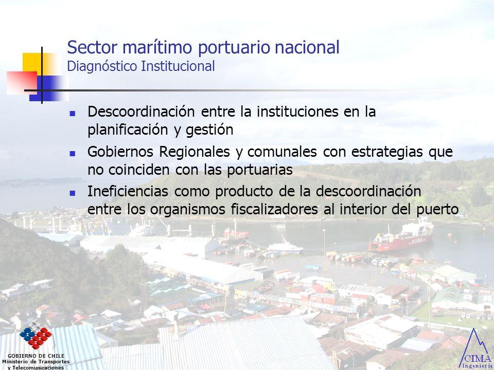 Sector marítimo portuario nacional Diagnóstico Institucional