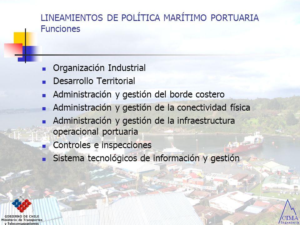 LINEAMIENTOS DE POLÍTICA MARÍTIMO PORTUARIA Funciones