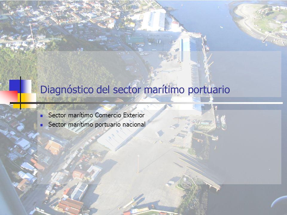 Diagnóstico del sector marítimo portuario