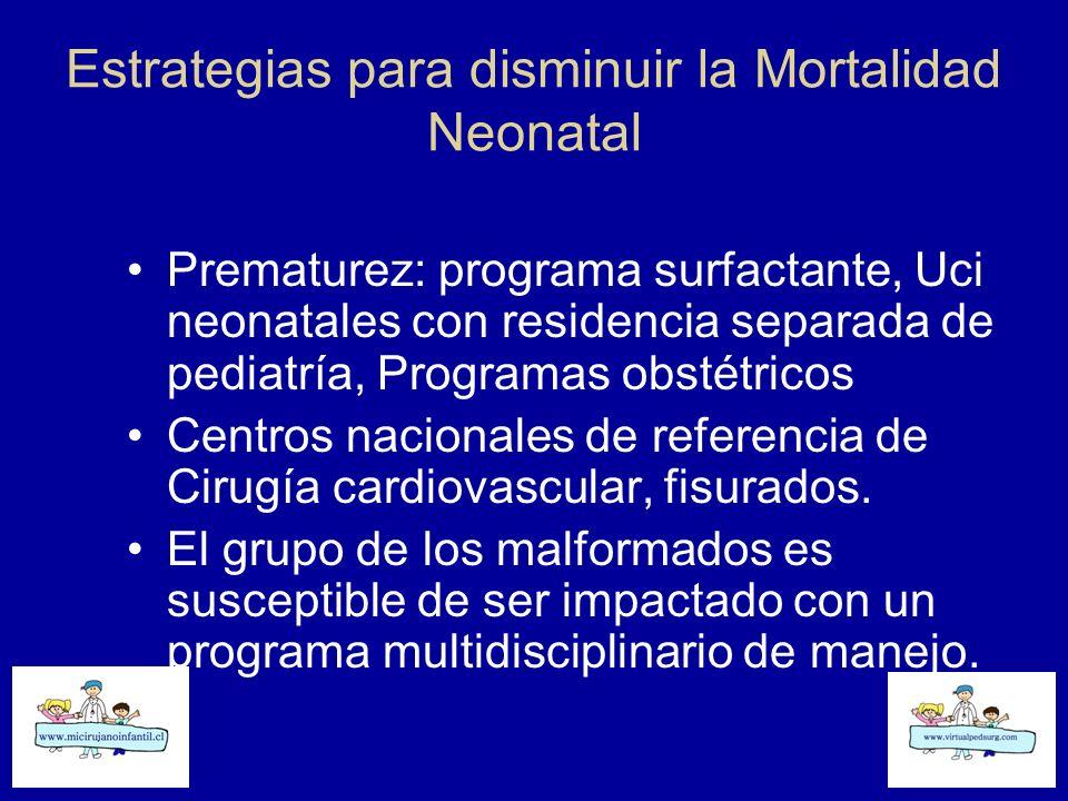 Estrategias para disminuir la Mortalidad Neonatal