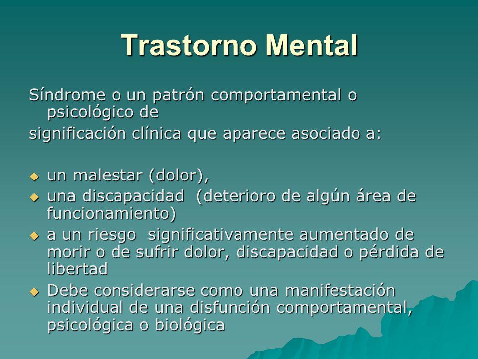 Trastorno Mental Síndrome o un patrón comportamental o psicológico de