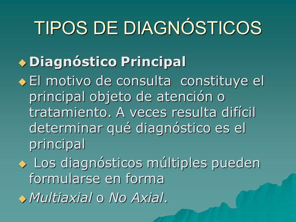 TIPOS DE DIAGNÓSTICOS Diagnóstico Principal