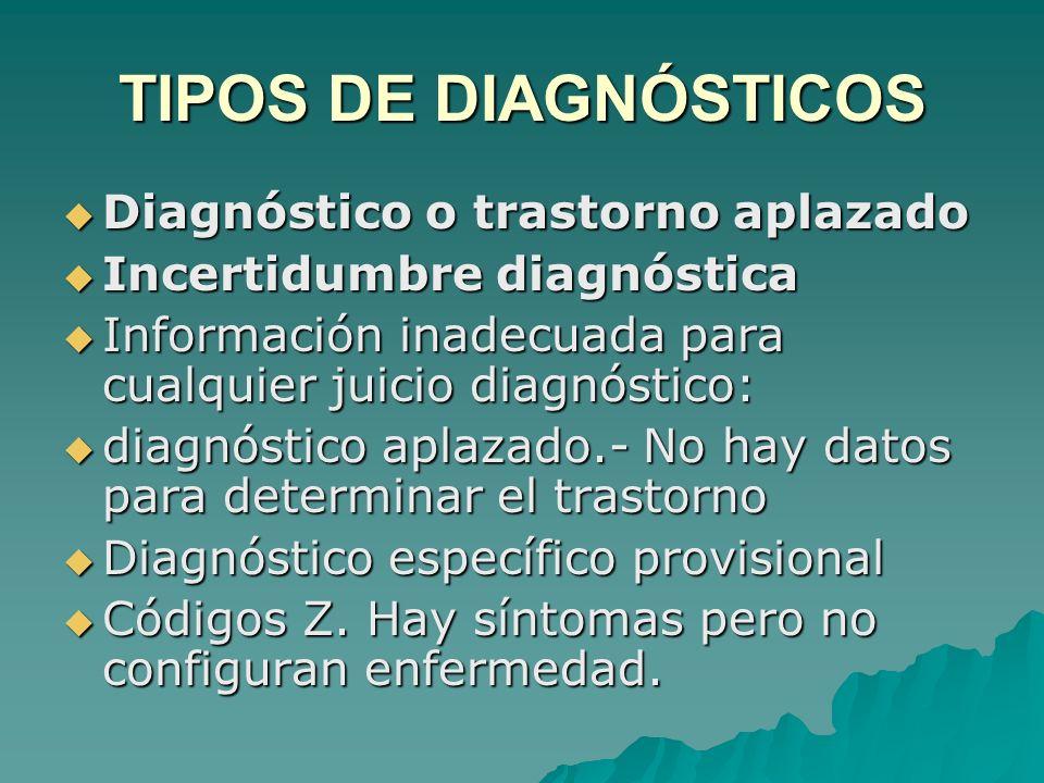 TIPOS DE DIAGNÓSTICOS Diagnóstico o trastorno aplazado