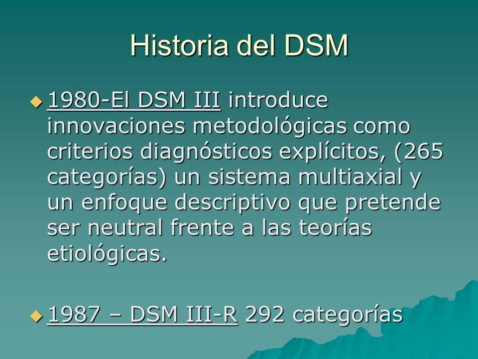 Historia del DSM