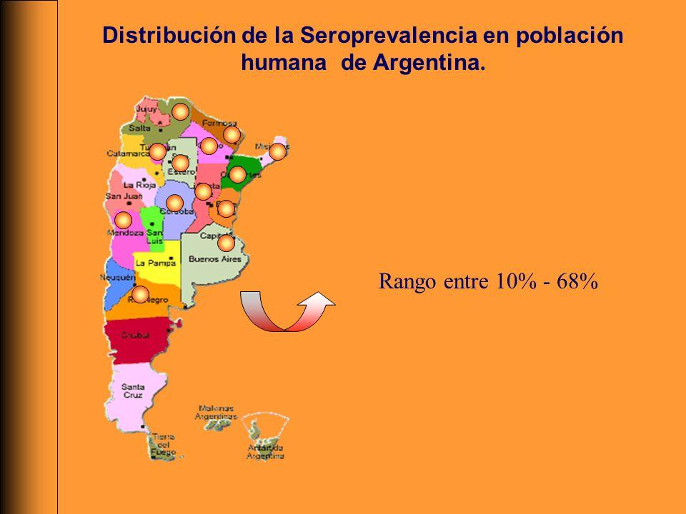 Distribución de la Seroprevalencia en población humana de Argentina.