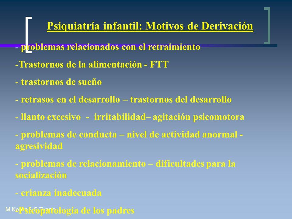 Psiquiatría infantil: Motivos de Derivación