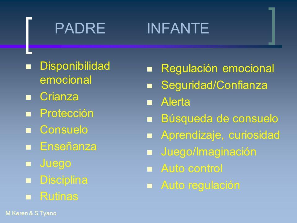 PADRE INFANTE Disponibilidad emocional Regulación emocional