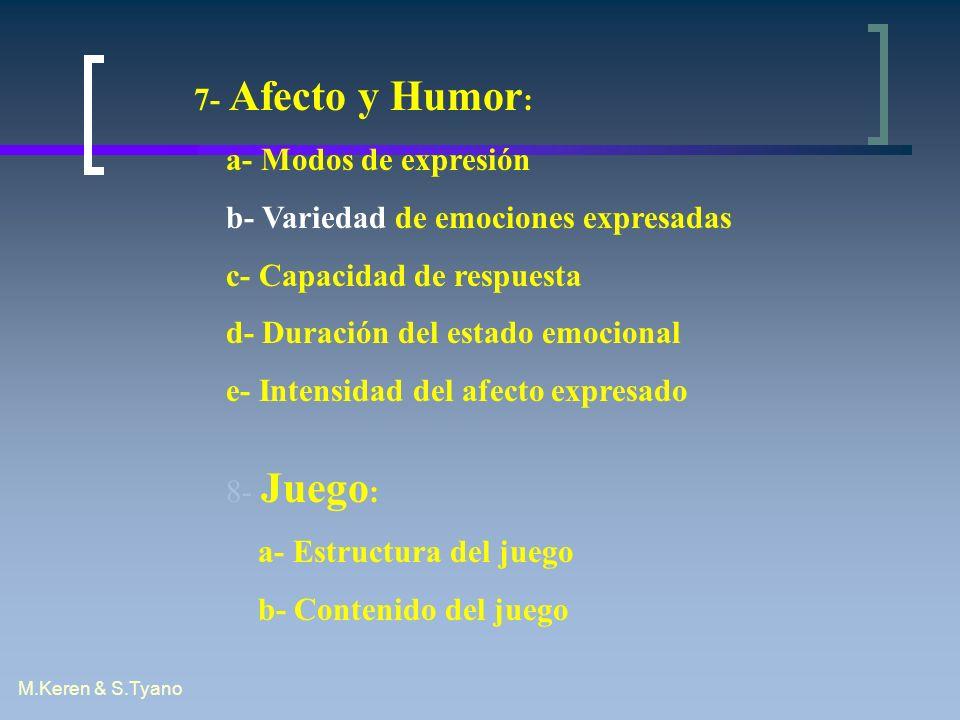 b- Variedad de emociones expresadas c- Capacidad de respuesta