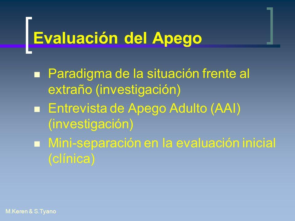 Evaluación del Apego Paradigma de la situación frente al extraño (investigación) Entrevista de Apego Adulto (AAI) (investigación)
