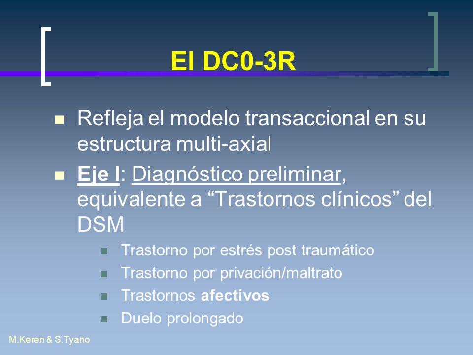 El DC0-3R Refleja el modelo transaccional en su estructura multi-axial