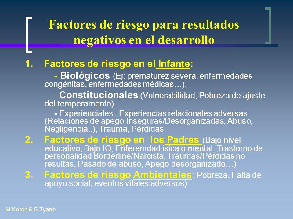 Factores de riesgo para resultados negativos en el desarrollo